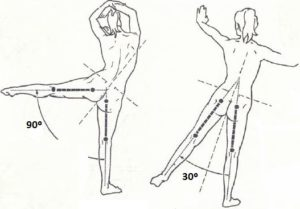 movimiento-cadera-tantae-quiropractica.jpg